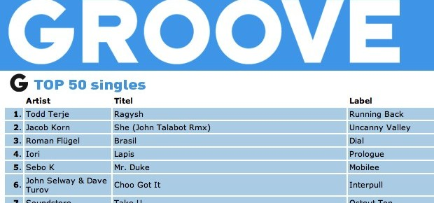 &quot;She&quot; in Top 10 of &quot;Groove&quot; June